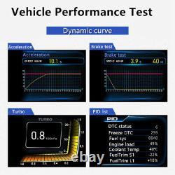 Voiture Hud Écran Tête Vers Le Haut Obd Gps Double Système Conduire Ordinateur LCD Fonction D'alarme